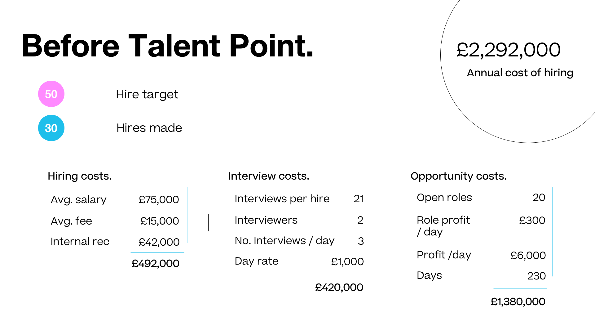 before-talent-point